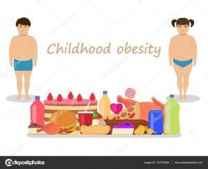 Piirroskuvassa kaksi ylipainoista lasta, tyttö ja poika, seisovat runsaan herkkutarjottimen äärellä.